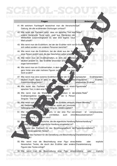 Check zur Zentralen Prüfung im Fach Deutsch, Klasse 10: Epische Texte und Zeitungstexte - School-Scout Unterrichtsmaterial Deutsch - Deutsch