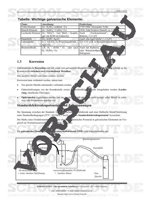 Elektrochemie - Merksätze und -regeln - School-Scout Unterrichtsmaterial Chemie - Chemie